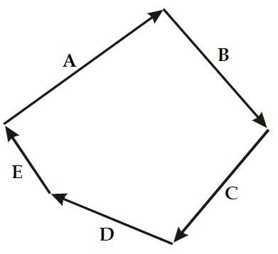 Gambar 11. Penjumlahan lima buah vektor yang menghasilkan vektor nol.