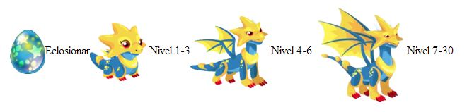 imagen de crecimiento del dragon estrella