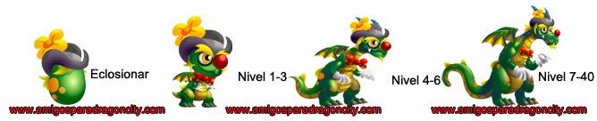 imagen del crecimiento del dragon malabarista
