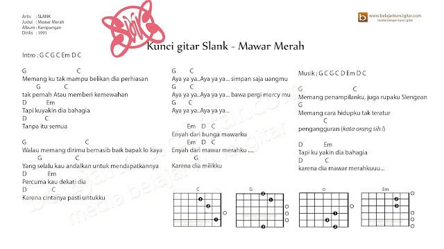 Gambar kunci gitar Slank Mawar Merah lengkap lirik lagu dan cara main gitar