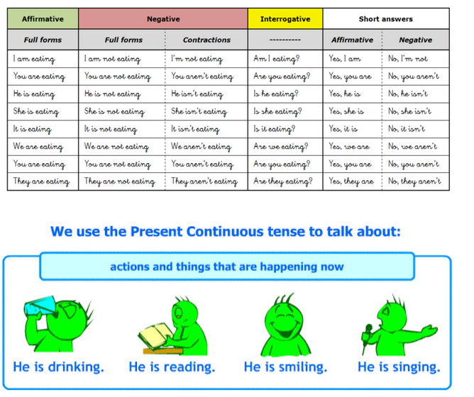 HELLO TEACHER!: SOME PRESENT CONTINUOUS PRACTICE
