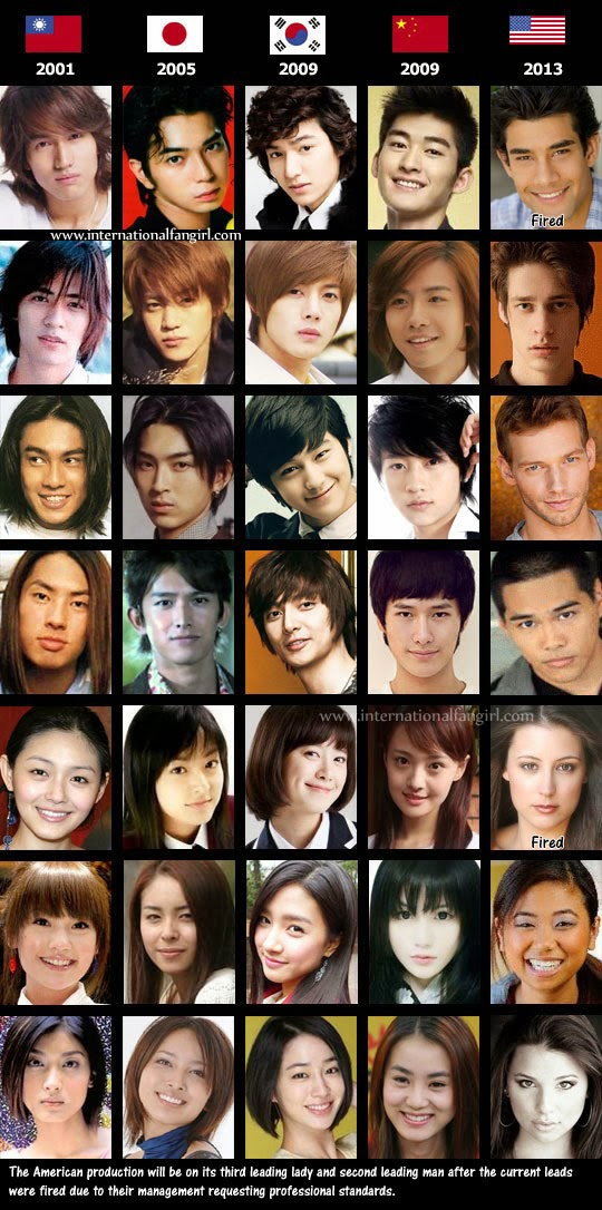 Cast of all drama adaptations of Hana Yori Dango aka Boys Over Flowers aka Boys Before Flowers aka Meteor Garden aka Meteor Shower, aka Boys Before Friends.