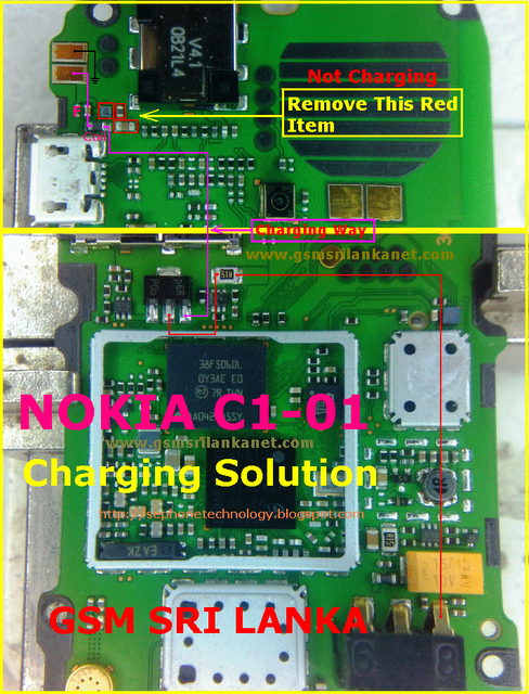 Mobiles nokia c1 01 charging solution nokia c1 01 charging solution thecheapjerseys Images