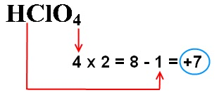 Proper way tod etermine the oxidation number of the No metal on the Acid