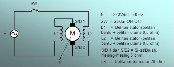 Diagram single line blender