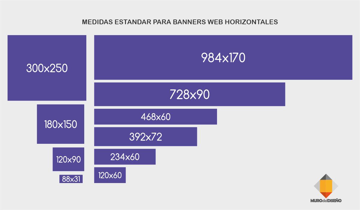 Muro Del Dise O Medidas Est Ndar Para Banners Web