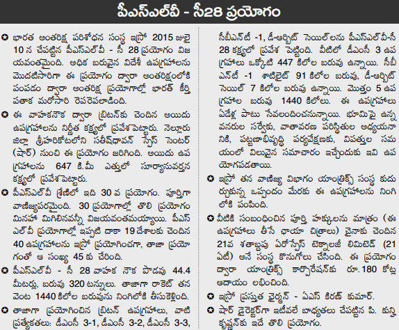 Telangana State Public Service Commission  material for science and technology