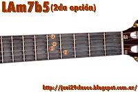 Acordes menores con séptima menor y quinta bemol en Guitarra (m7b5)