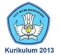 Download Silabus Kurikulum 2013 Tematik SD Kelas 6