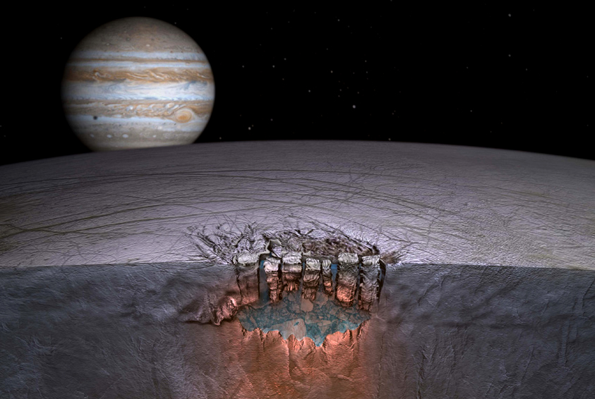 article about jupiter s moons