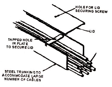 Define Trunking Wiring System - WIRE Center •