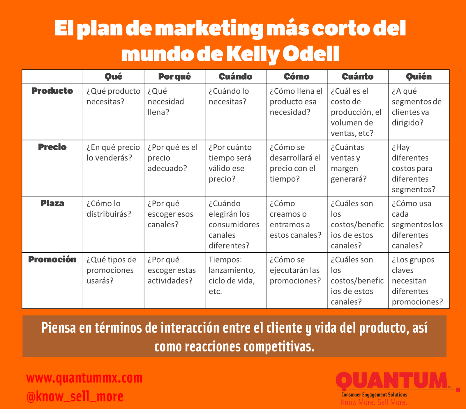PLAN DE MERCADEO ~ BPO Marketing