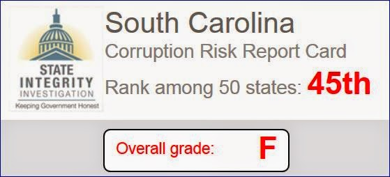 http://www.stateintegrity.org/south_carolina