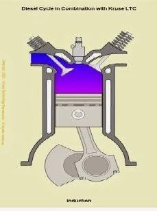langkah hisap mesin diesel