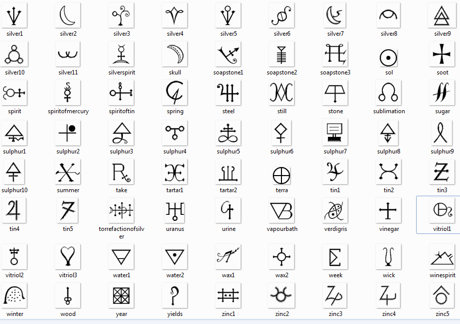 Alchemy Symbol Signs and Meaning