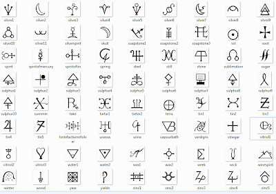 Buddhist Symbols And Meanings