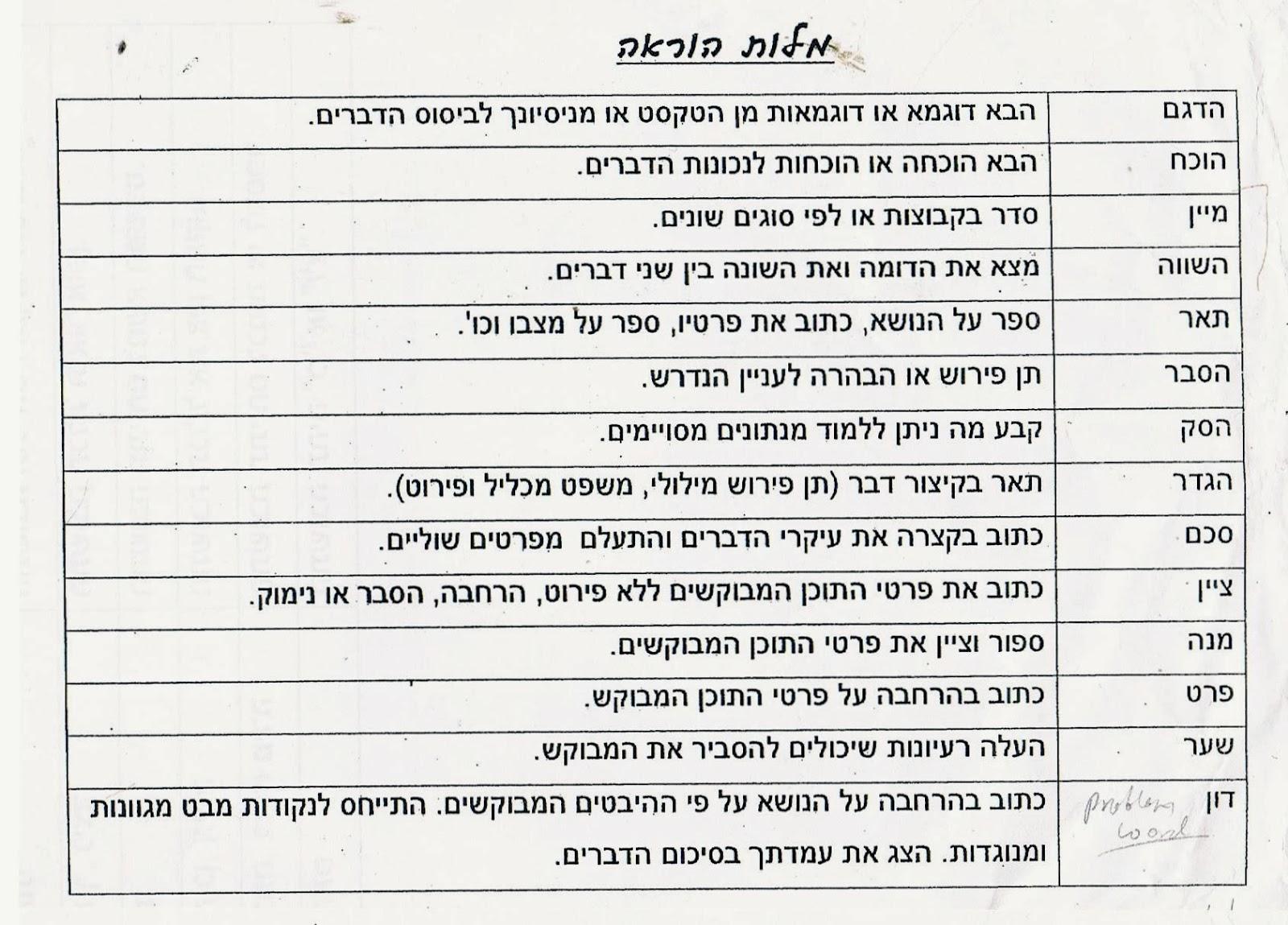 Rachael's English Worksheets: Teaching words in Hebrew