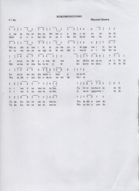 Not Angka Pianika Lagu Kokoronotomo