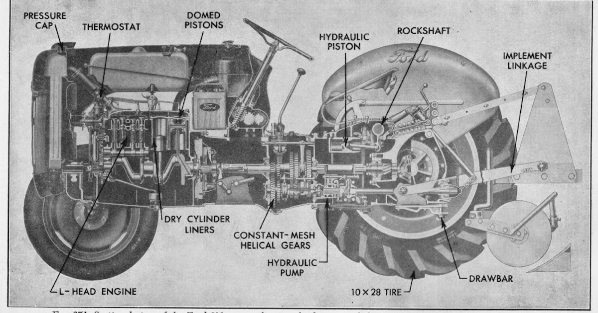 Progress Is Fine  But It U0026 39 S Gone On For Too Long   Ford 8n Cutaway Diagram