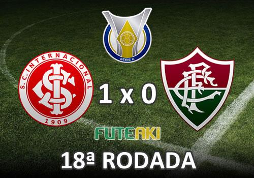 Veja o resumo da partida com o gol de Internacional 1x0 Fluminense pela 18ª rodada do Brasileirão 2015