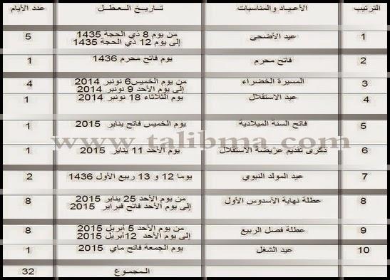 جدول العطل برسم السنة الجامعية 2014 - 2015
