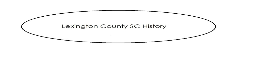 Lexington County SC History