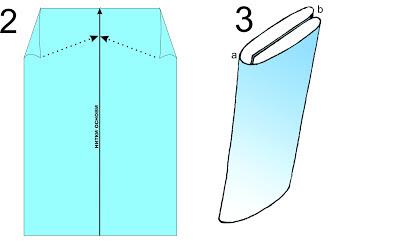sarafan-svoimi-rukami-opisanie-procesa
