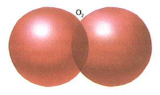 Moleculas de oxigeno