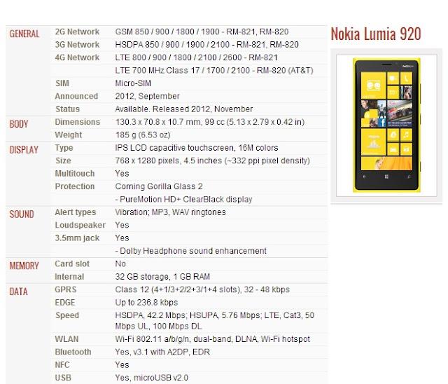 Spesifikasi Harga Nokia Lumia 920 Baru
