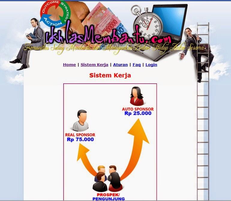 Website Random Direct & Low Sponsor
