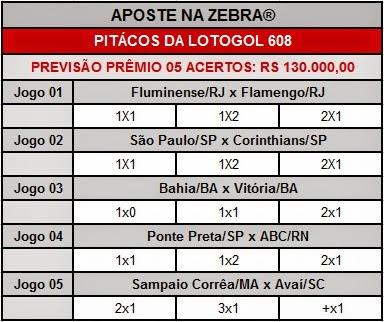 PITÁCOS DA LOTOGOL 608