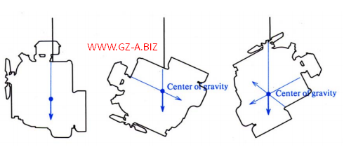 Posisi Pusat Gravitas