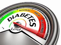 Diabetes Miracle Cure