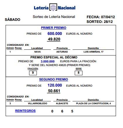 listado oficial de la loteria nacional: