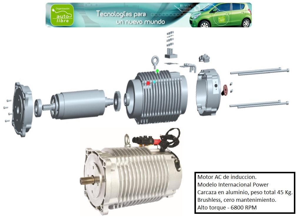 Motores electricos para puertas motores elctricos para - Motores electricos para puertas ...