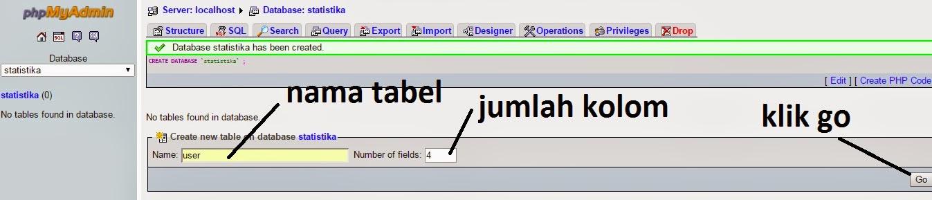 createtabel - Membuat Kegiatan Mean Dengan Java Dan Mysql
