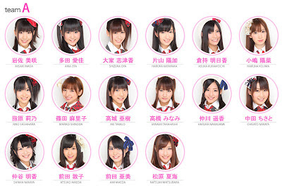 AKB48 Tim A
