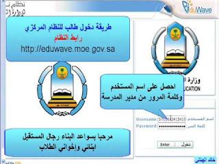 new nour system results Saudi Arabia
