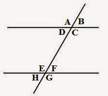 Materi Pengertian Garis dan Sudut Matematika Kelas 7 SMP
