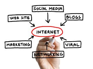 Dengan semakin berkembangnya internet, maka peluang bisnis online pun