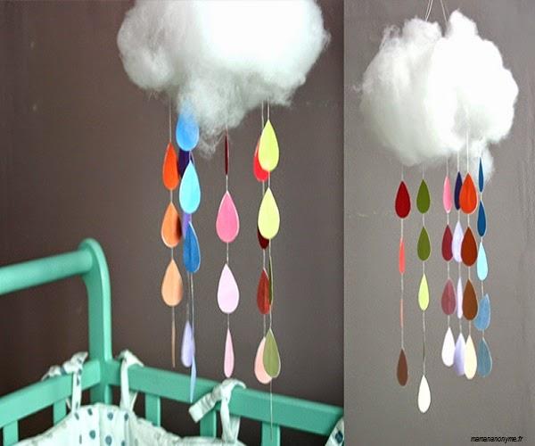 d coration nuage chambre b b b b et d coration chambre b b sant b b beau b b. Black Bedroom Furniture Sets. Home Design Ideas