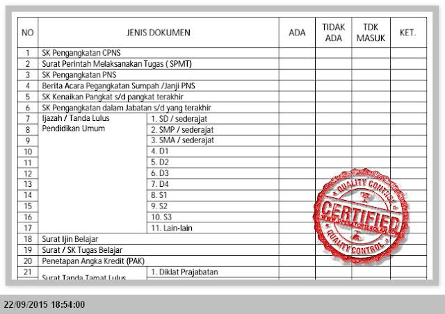 Formulir Dokumen Ceklist PUPNS Pendataan Ulang Kepegawaian Negeri Sipil 2015