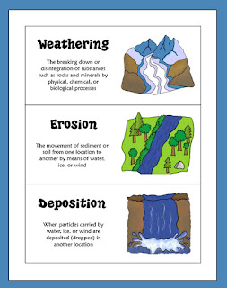Classroom Freebies: Free Weathering, Erosion, or Deposition ...