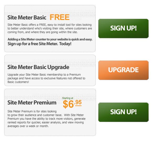 Mengetahui Traffict Jumlah Pengunjung Blog/ Website Dengan Sitemeter 3
