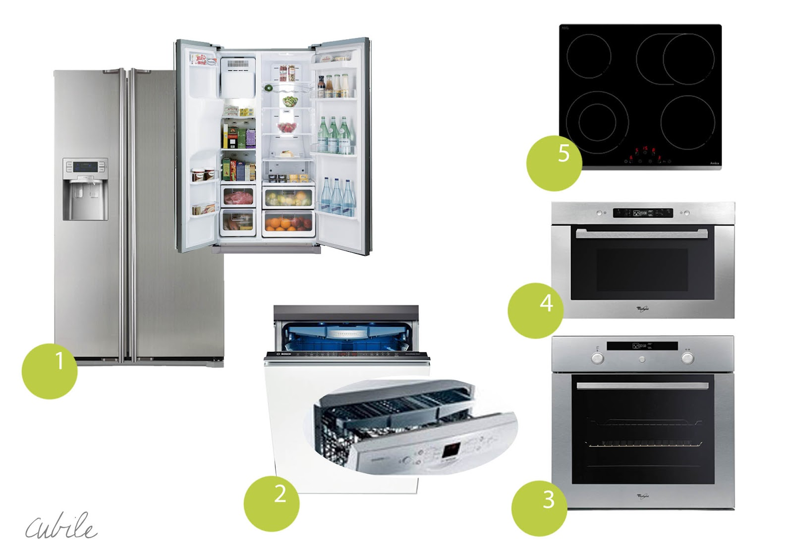 wonderful Donate Kitchen Appliances Charity #5: New+kitchen+appliances.jpg