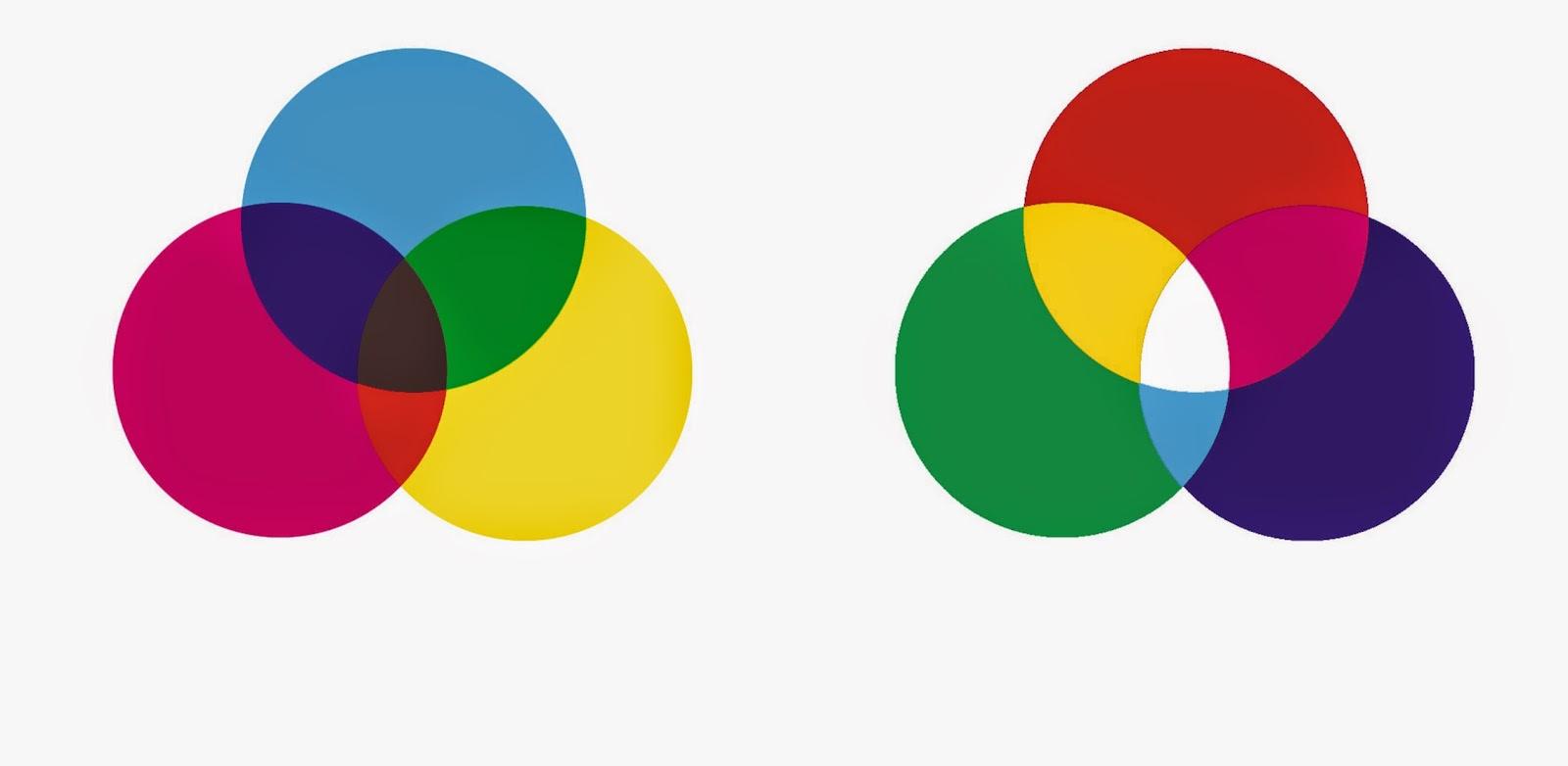 rubrica del lunedì. colori