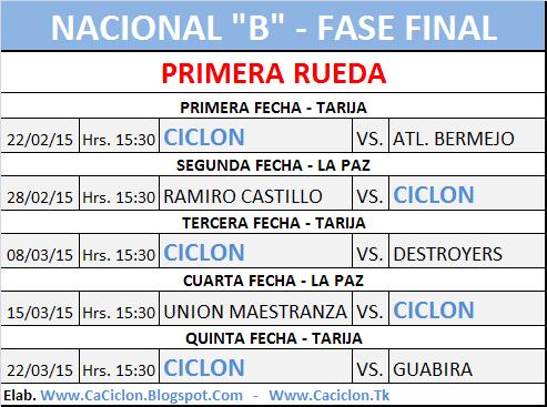 Fixture Nacional B - 2015