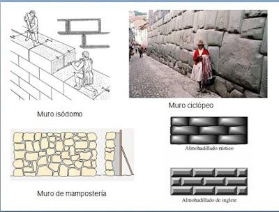 Vivir el arte el lenguaje del arte la arquitectura - Tipos de muros ...