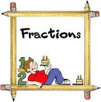 Java: Xây dựng lớp Phân Số và các Hàm toán học (cộng, trừ, nhân, chia, nghịch đảo) của Phân số