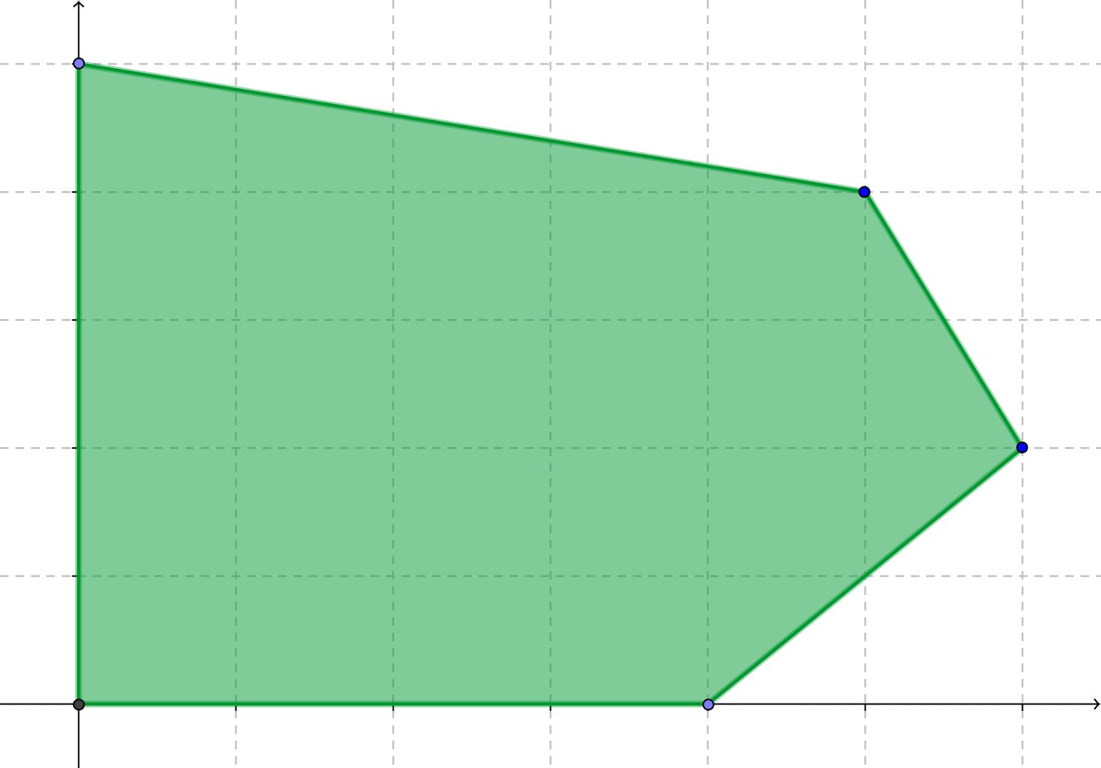Figure 1: Polytope